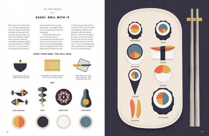 Infographic illustrators of childrens books