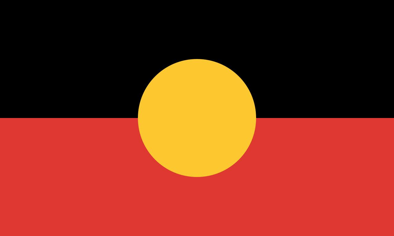 Torres Strait Islander Rights To Land