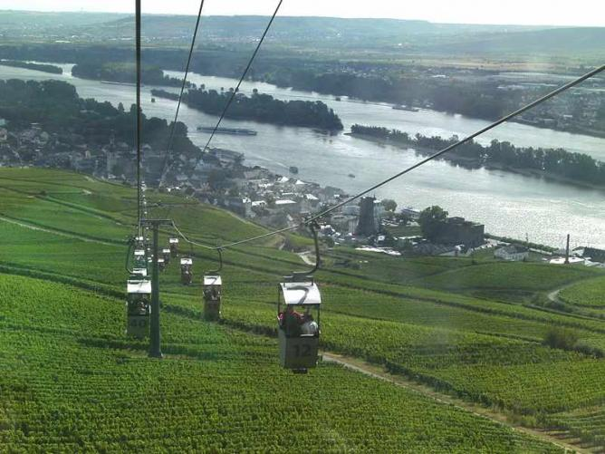 Cable Car | © Uniesert/WikiCommons