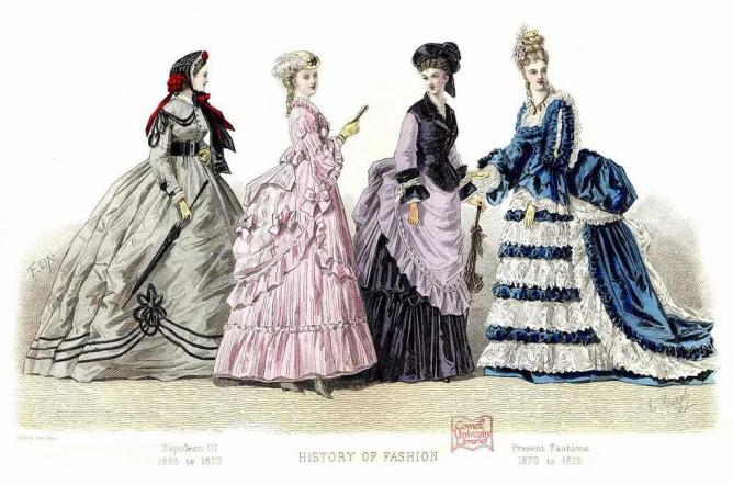 Fashion Plate |© Cornell University Library/Flickr