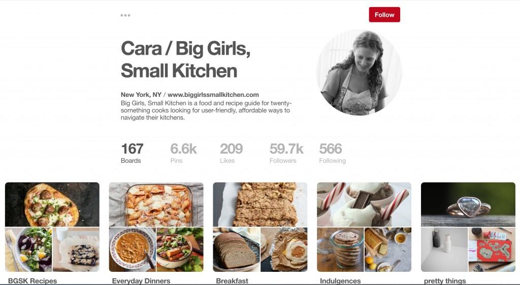 Cara | Big Girls, Small Kitchen