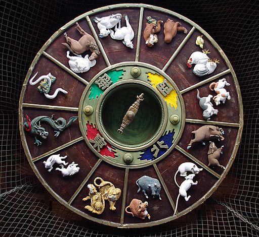 Chinese Zodiac | © Jakub Hałun
