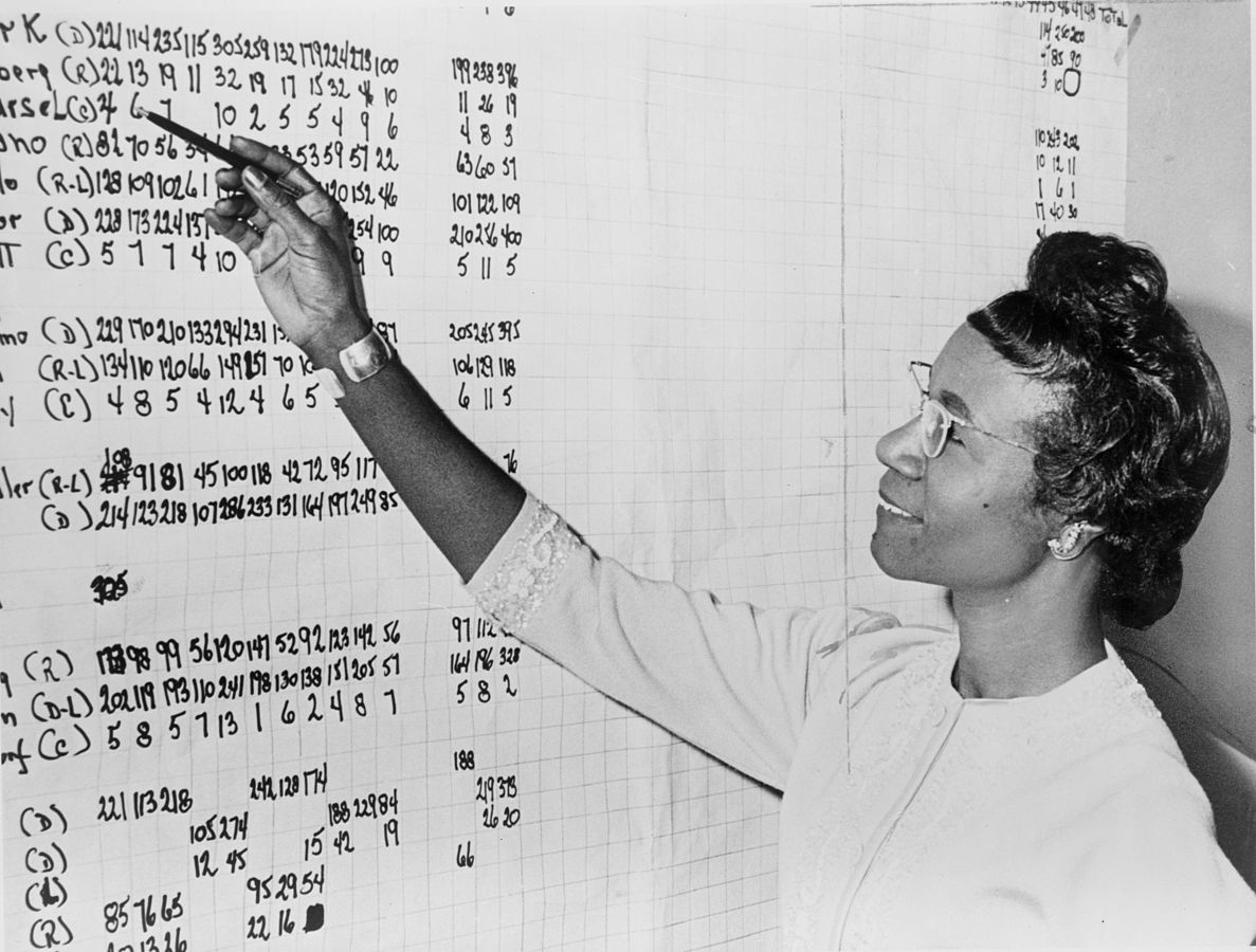 Shirley Chisholm, Congresswoman from New York, looking at list of numbers posted on a wall| © Roger Higgins, World Telegram staff photographer - Library of Congress. New York World-Telegram & Sun Collection/wikicommons
