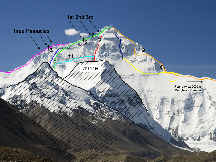 Australian Mountaineers Who Have Summited Mount Everest