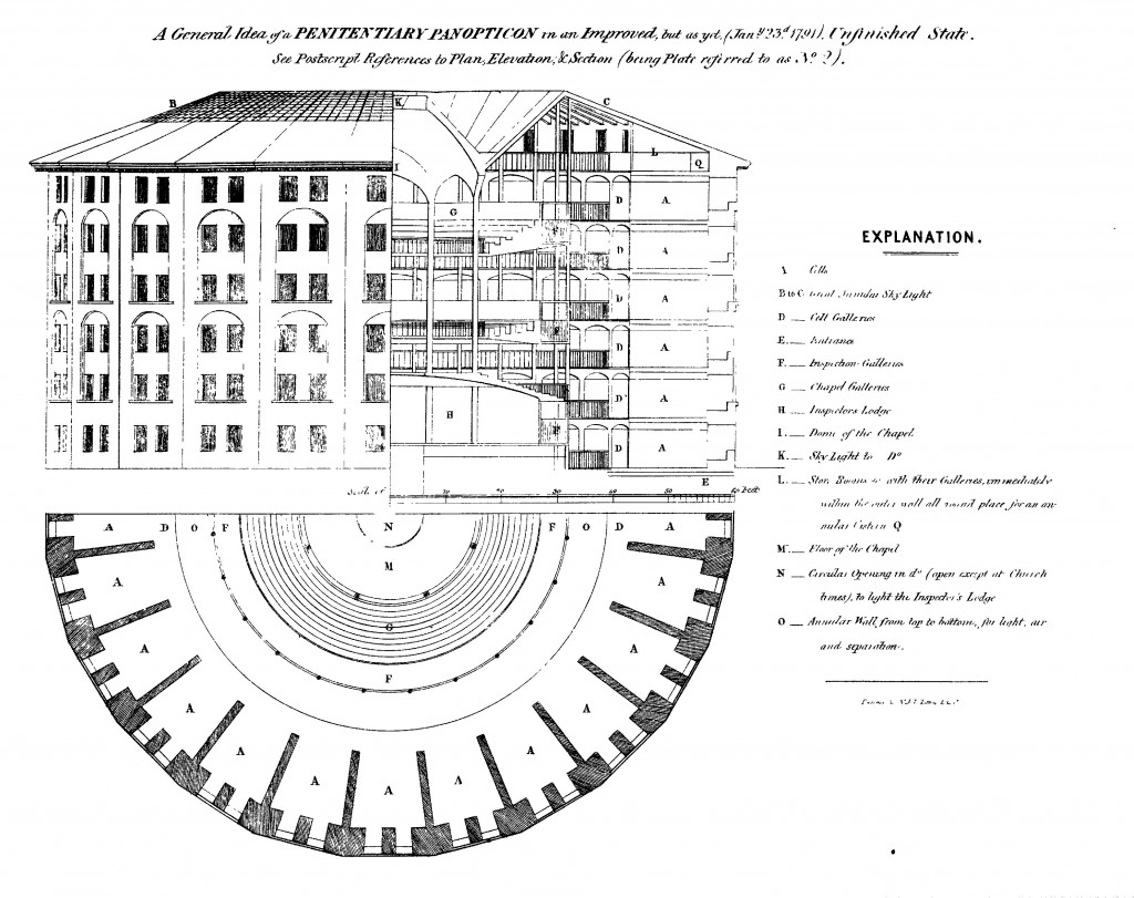 Penetentiary Panopticon Plan | © Jeremy Bentham/WikiCommons