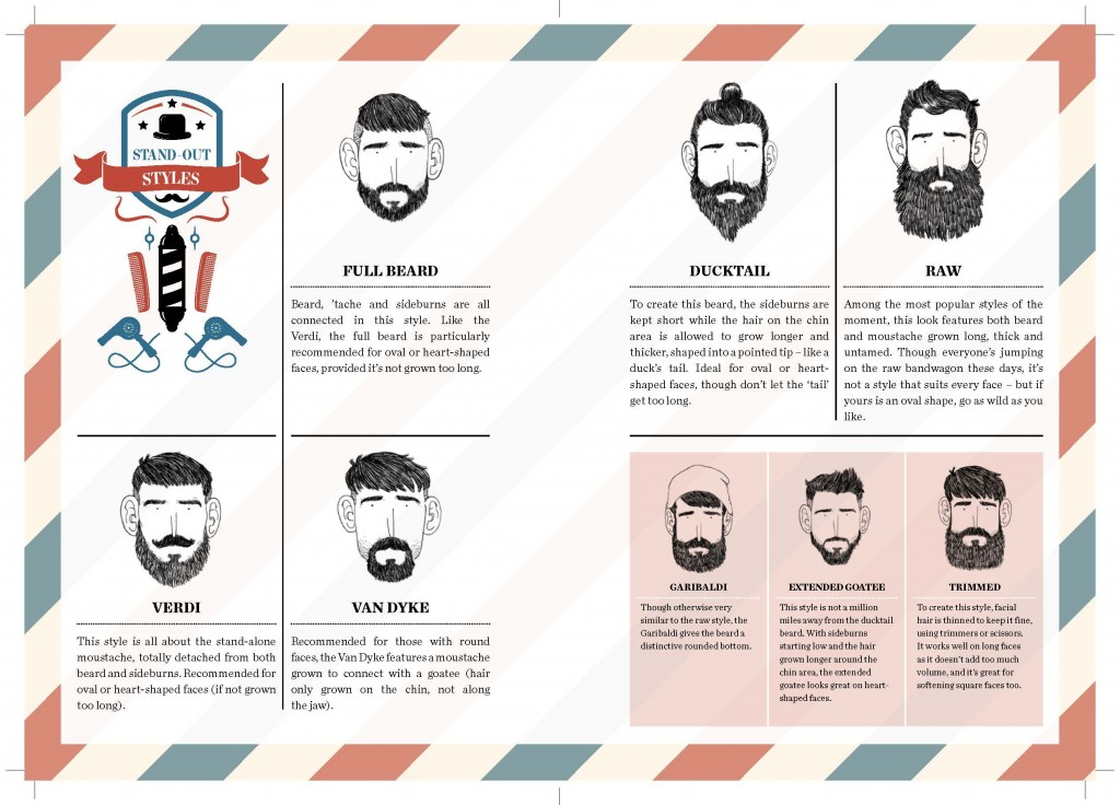 © This Bearded Life by Carles Suñé and Alfonso Casas