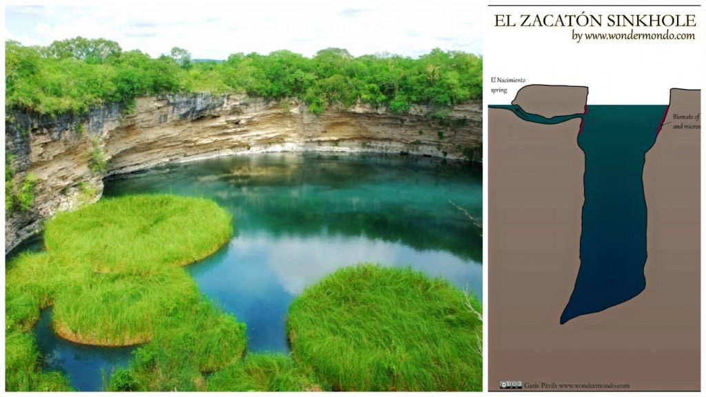 Cenote El Zacatón | © Comisión Mexicana de Filmaciones/Flickr / El Zacatón | © Daarznieks/WikiCommons