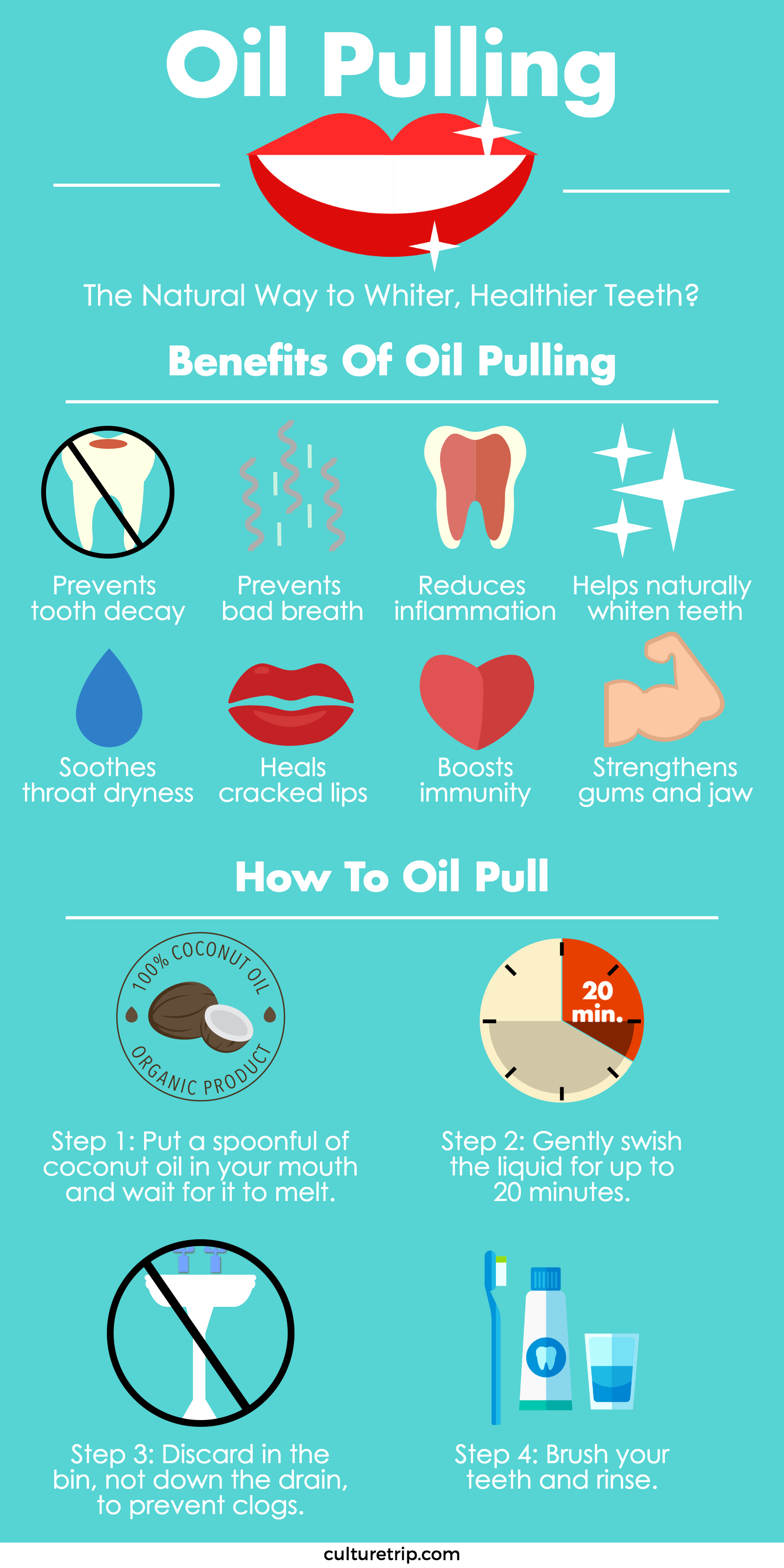 oil pulling draft 2