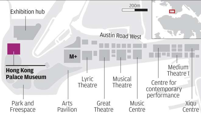 Plan of the new museum complex