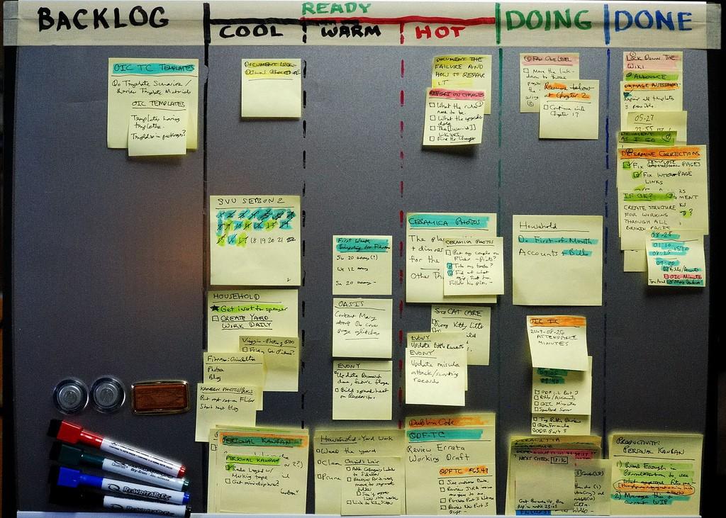 Productivity   © Dennis Hamilton / Flickr