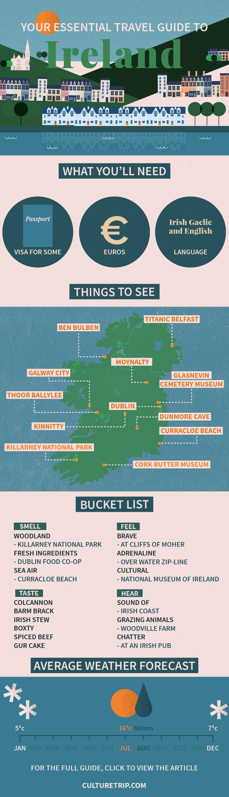 A travel guide for planning your trip to Ireland.