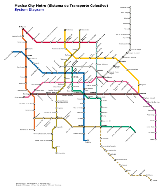 a users guide to the mexico city public transport system