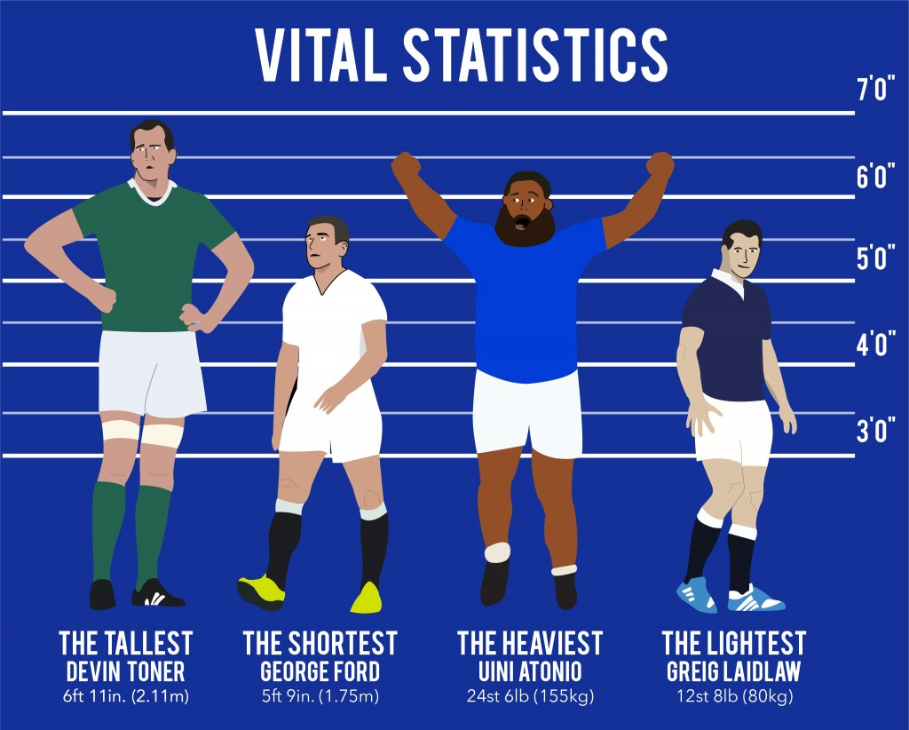 A Guide to the Six Nations for People who Hate Rugby