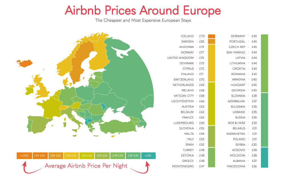 This map shows you the cheapest airbnb prices in europe for Countries in europe to visit