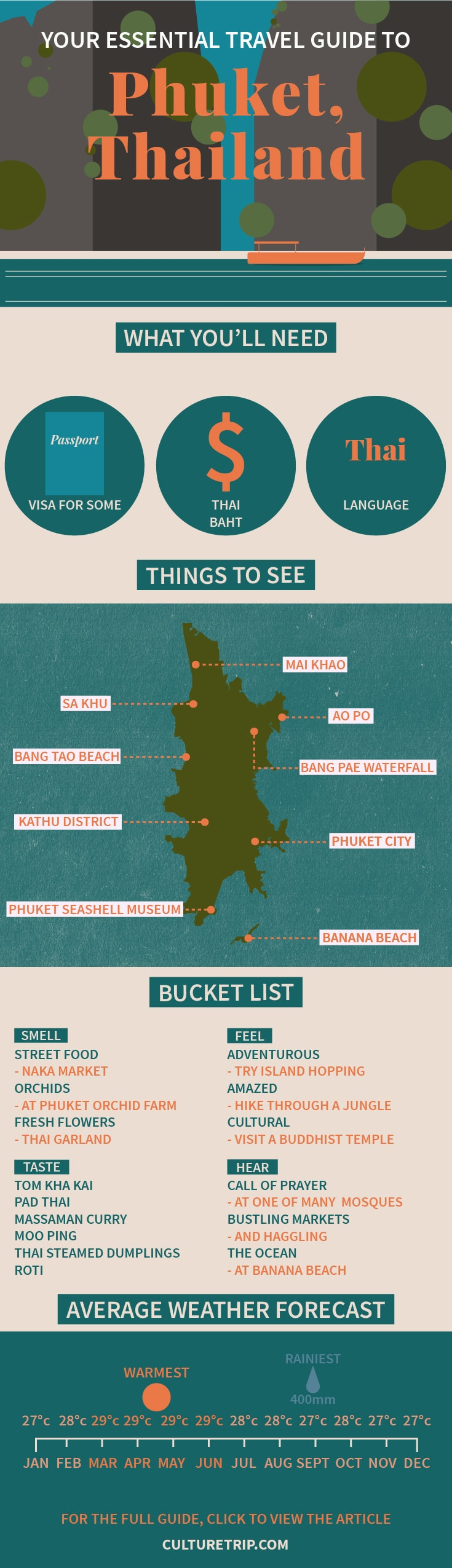 A travel guide for planning your trip to Phuket, Thailand.