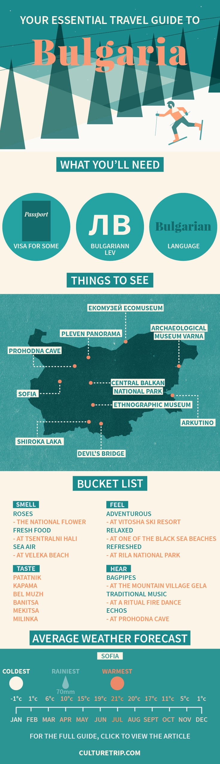 A travel guide for planning your trip to Bulgaria.