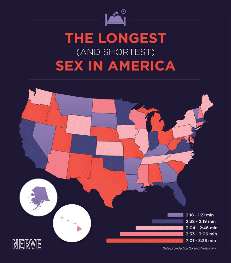 how long does the average sex session last