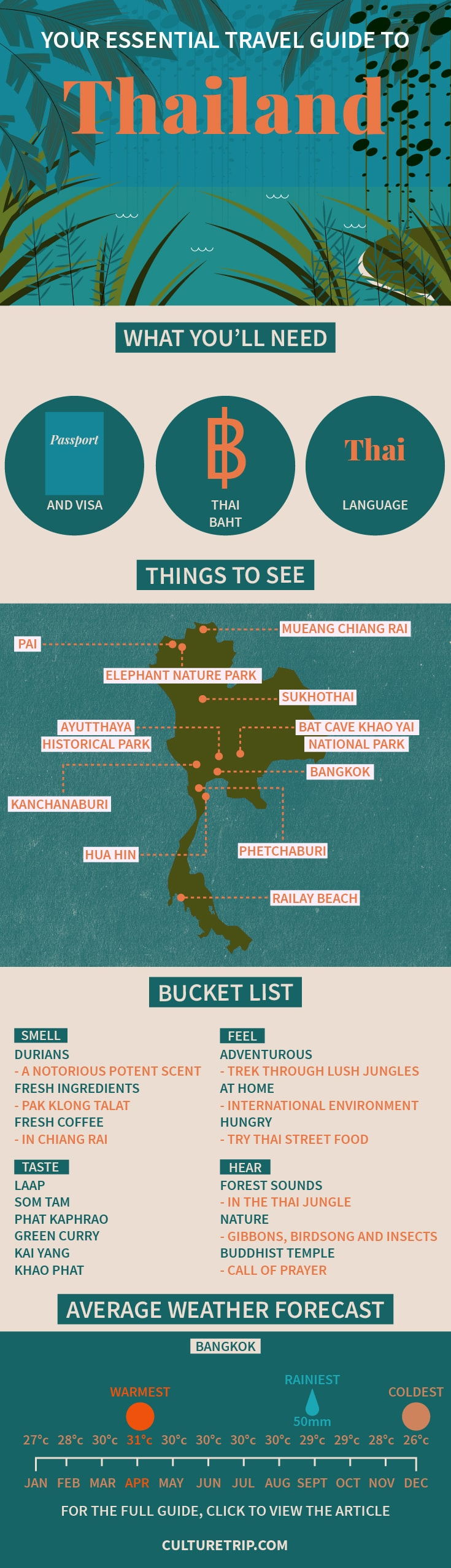 A travel guide for planning your trip to Thailand.