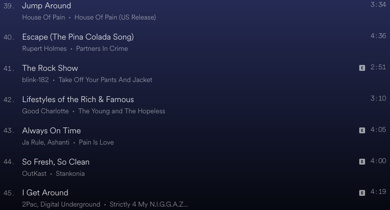 Your Time Capsule playlist | © Spotify