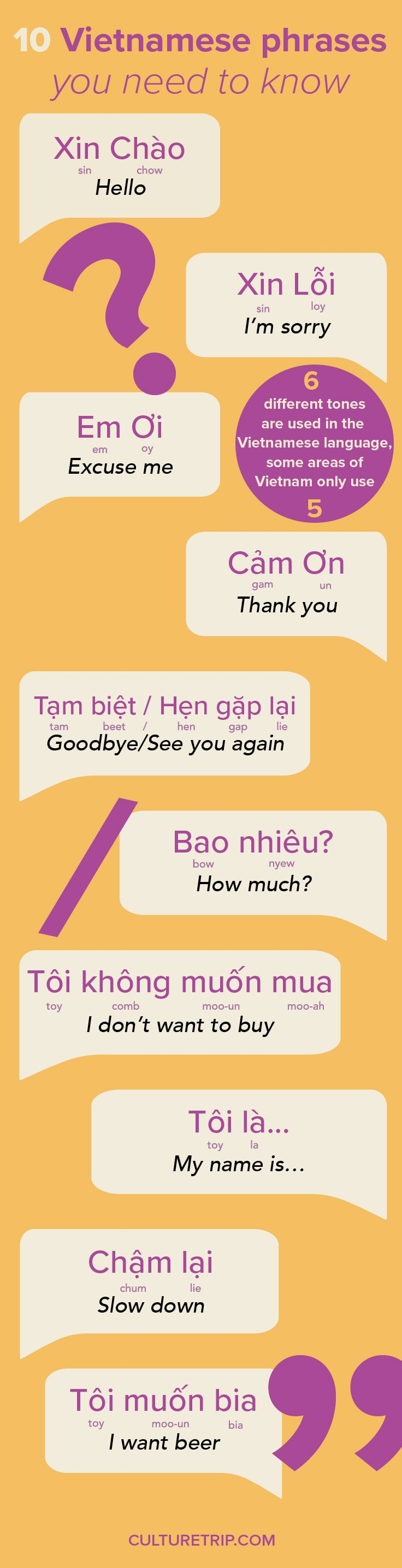 21 Essential Phrases Youll Need In Vietnam