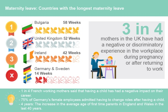 how to calculate maternity leave pay