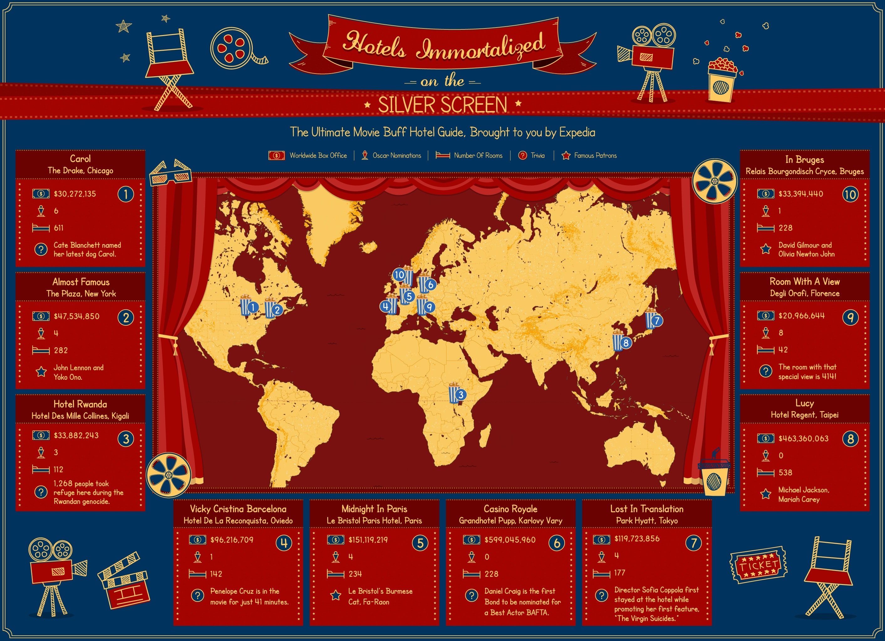 This Map Reveals Famous Movie Hotels You Can Actually Stay In