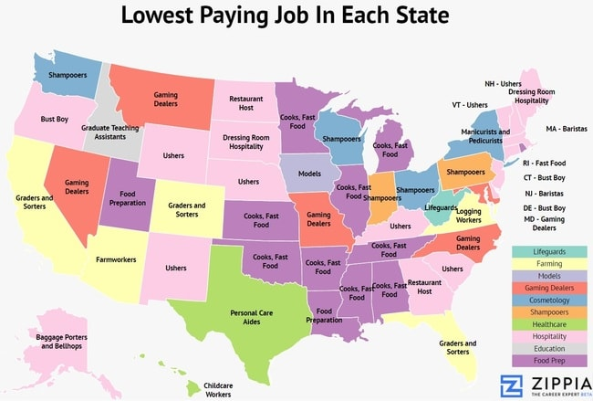 lowest-paying-job-in-each-state