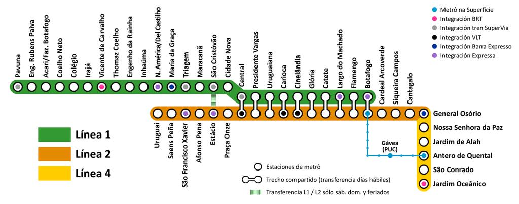 Metro_Rio_2016